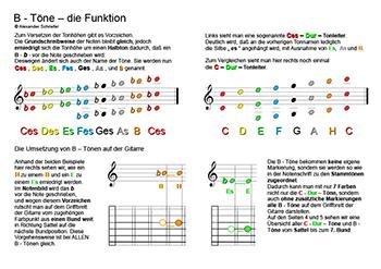 Spiel die bunten Punkte Band 2B - die Töne mit b